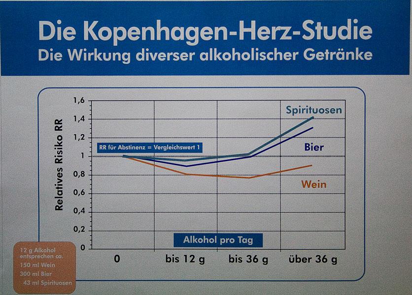 Weinm_Gesundheit